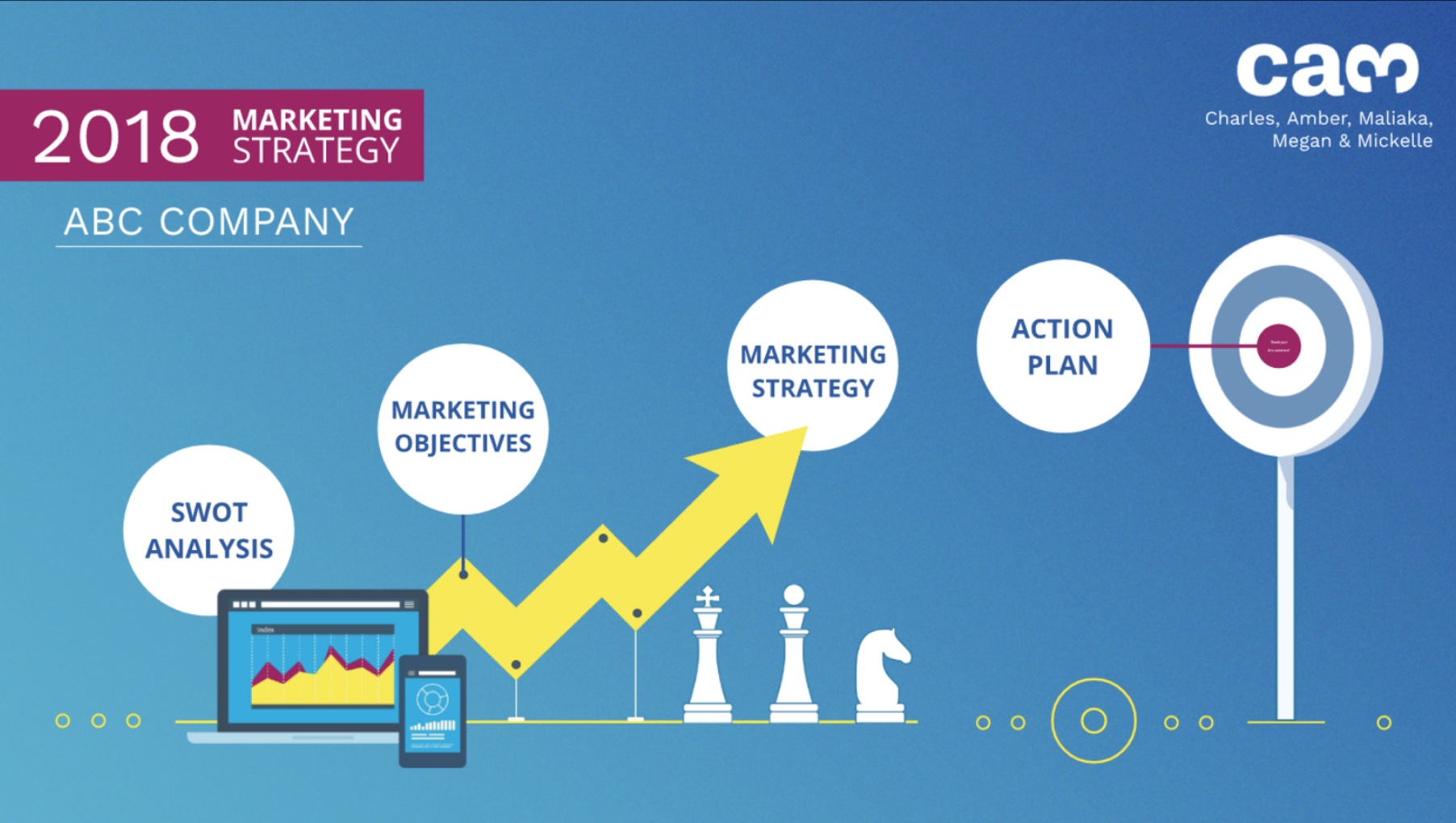 3 year marketing plan for company A five-year strategic plan is a well-regarded -- and often overlooked -- business tool guiding the vision and direction of a company the strategic plan concept applies to personal goals and finance as well however, in both business and personal life, the effective plan is realistic, active and flexible.